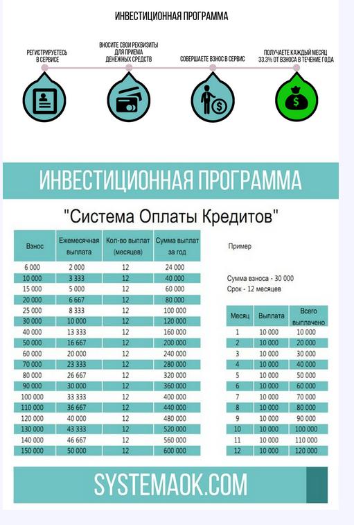 systemaok.com