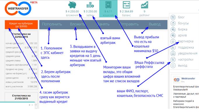 webtransfer на vip-invests.com