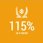 115profit-5hours.com
