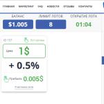 Oneclick-profit.com